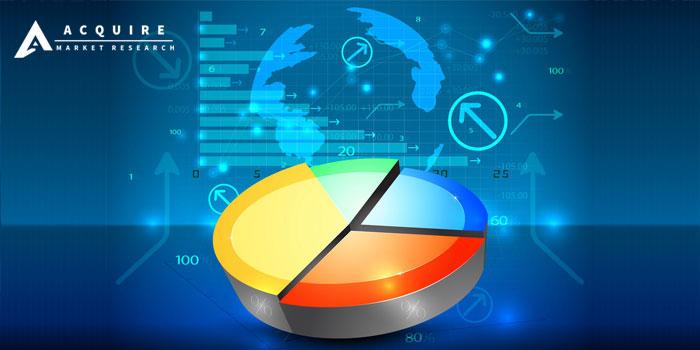 Digital Grocery Sales Market