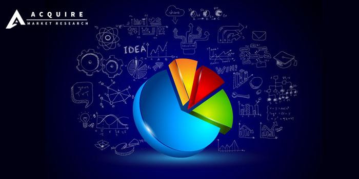 Self-paced Test Preparation Software Market